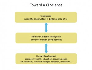 toward_ci_science